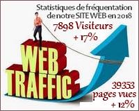 Site web 2021