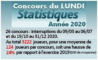 Stats 2020 10
