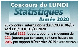 Stats 2020 8