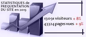 Stats 2020 bis